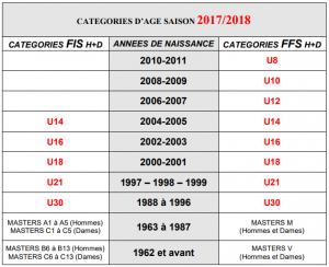 ffs_cat-2017-2018